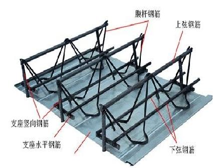 钢筋桁架楼层板图解描述