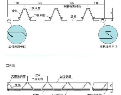 钢筋桁架楼层板详图